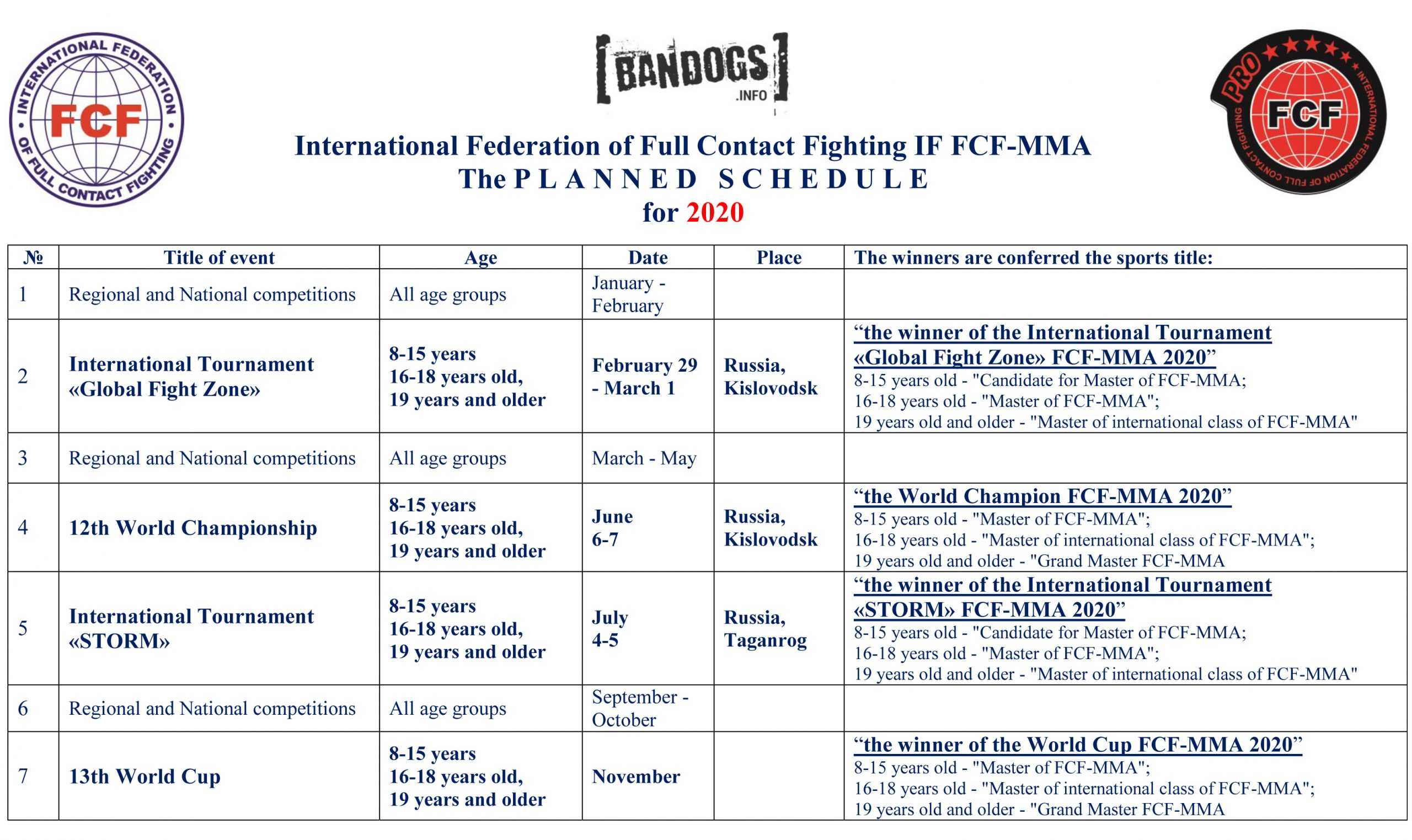 Planned Schedule IF FCF-MMA for 2020