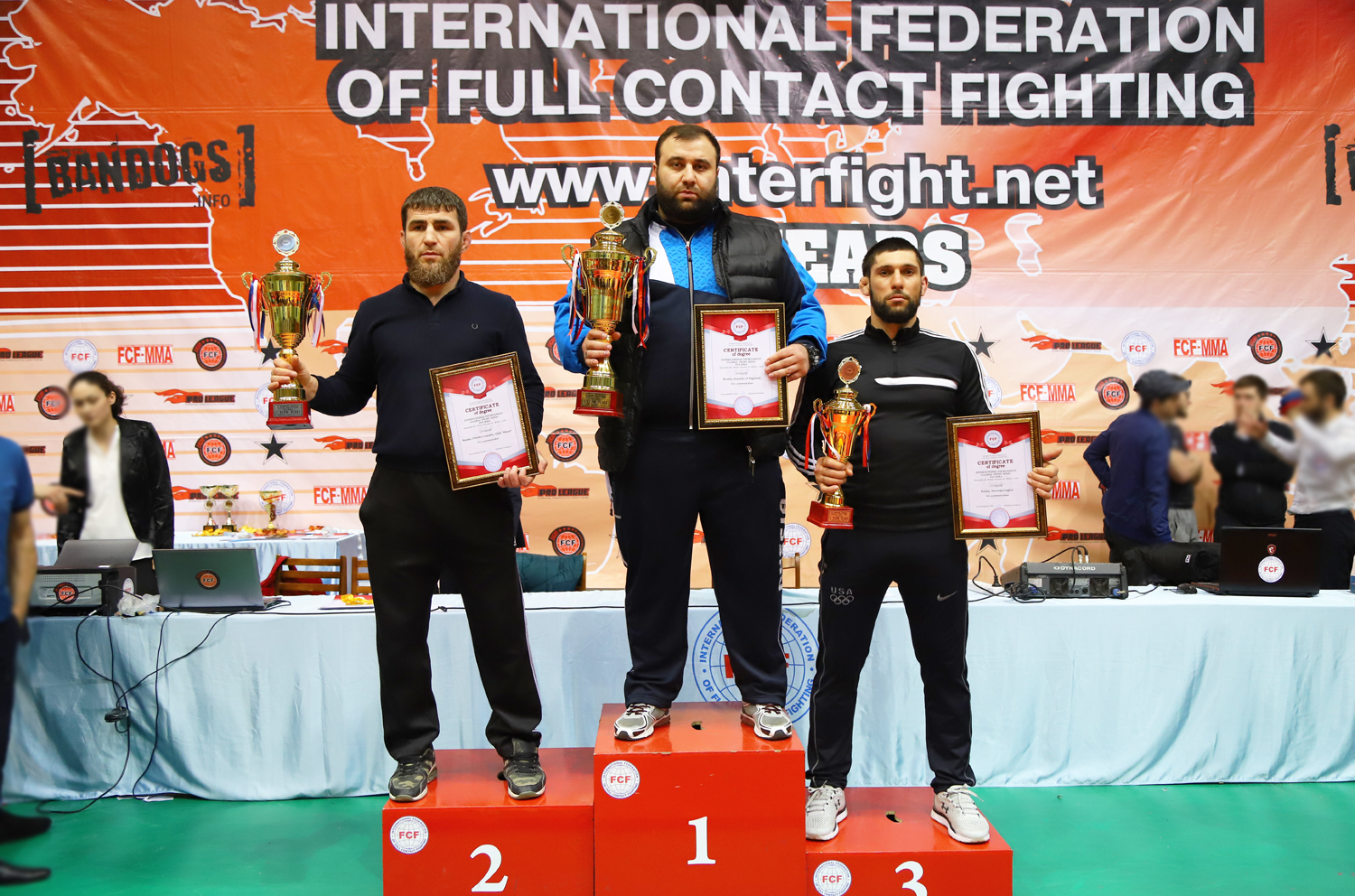 Report International Tournament «Global Fight Zone» FCF-MMA 2020